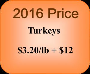 turkey-price